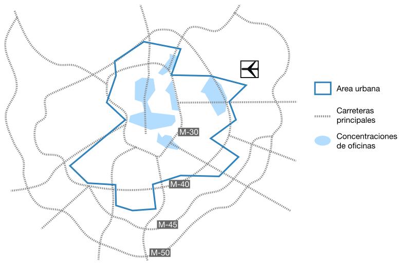 Zonas de oficinas en Madrid